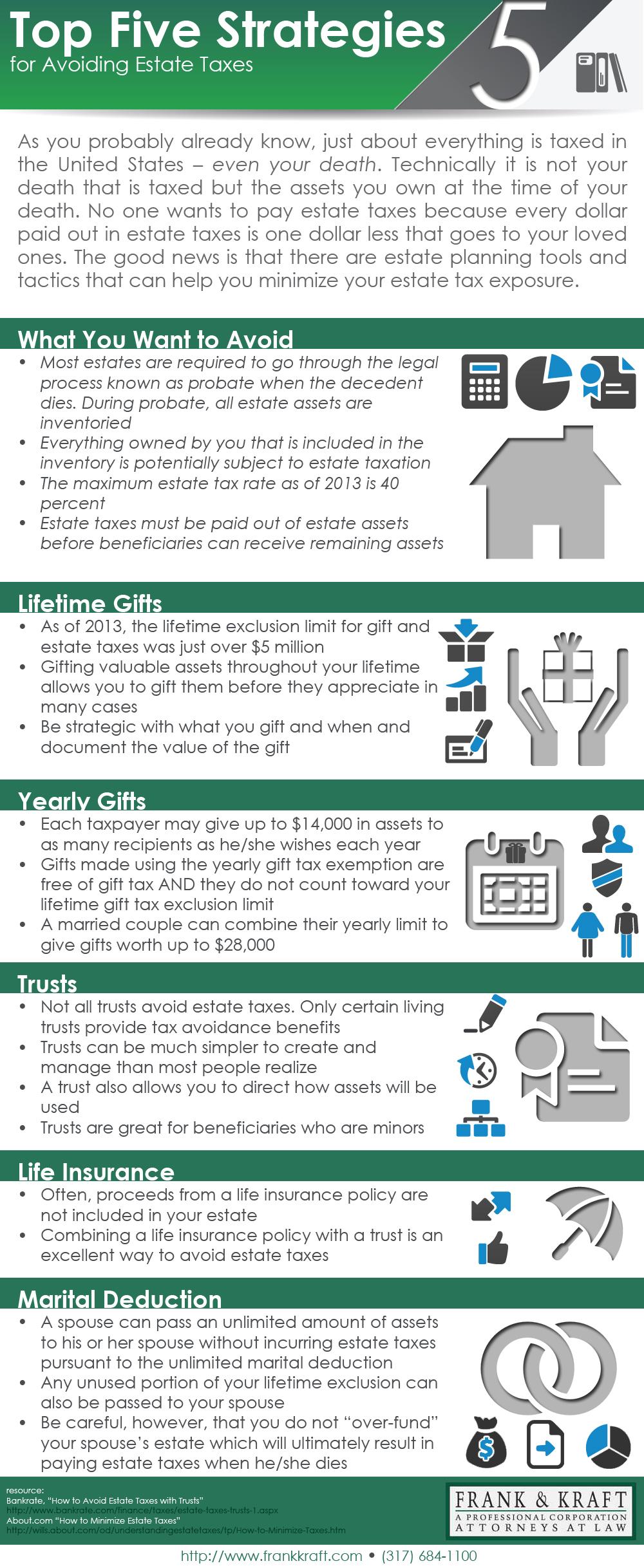 avoiding estate taxes