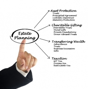 Estate Planning: Simple is not Always Better